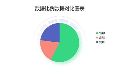 仪表盘样式三部分数据占比分析饼图PPT图表下载