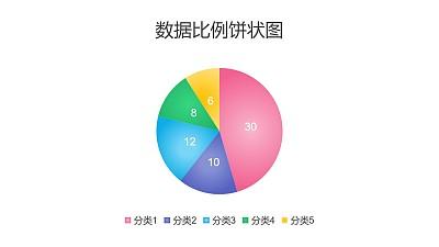 5部分数据对比饼状图PPT图表下载