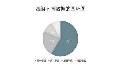 冷色调四季度数据占比分析饼图PPT图表下载