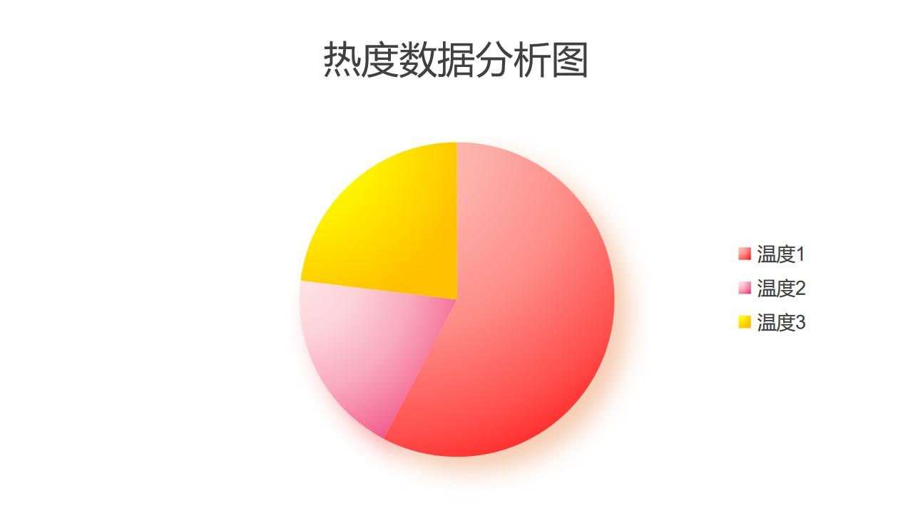 3部分热度占比数据分析饼图PPT图表下载