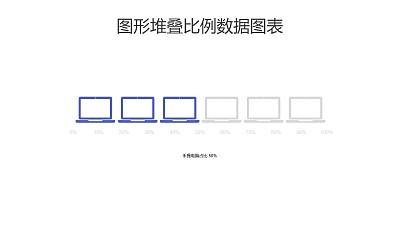 电脑图形堆叠比例数据展示PPT图表下载