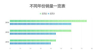 蓝绿2组数据对比条形图PPT图表下载