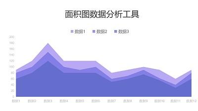 紫色面积图三组数据分析PPT图表下载
