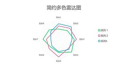 简约三色线条雷达图PPT图表下载