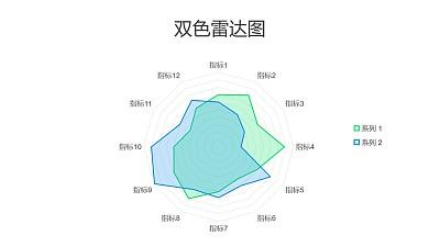 蓝绿半透明双色雷达图PPT图表下载