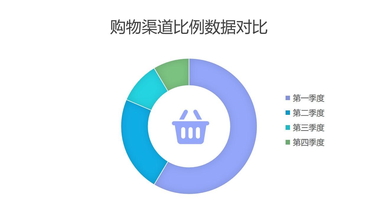 多种购物渠道占比分析圆环图PPT图表下载