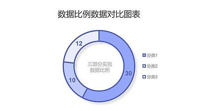 浅紫色三部分占比分析圆环图PPT图表下载