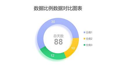三部分数据比例对比圆环图PPT图表下载