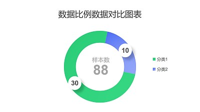 蓝绿两部分数据对比圆环图PPT图表下载