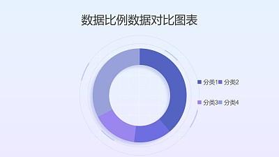 紫色四部分数据笔记对比圆环图PPT图表下载