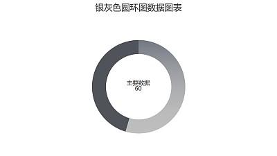 银灰色圆环图PPT图表下载