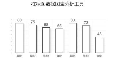 白色简约柱状图数据分析PPT图表下载