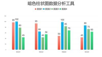 四组暗色简约柱状图数据分析PPT图表下载