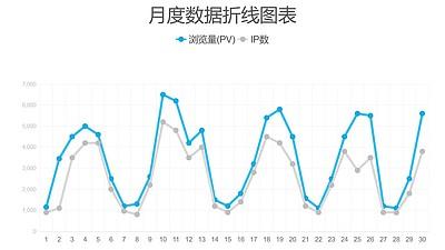两组数据对比简约折线图数据分析PPT图表下载