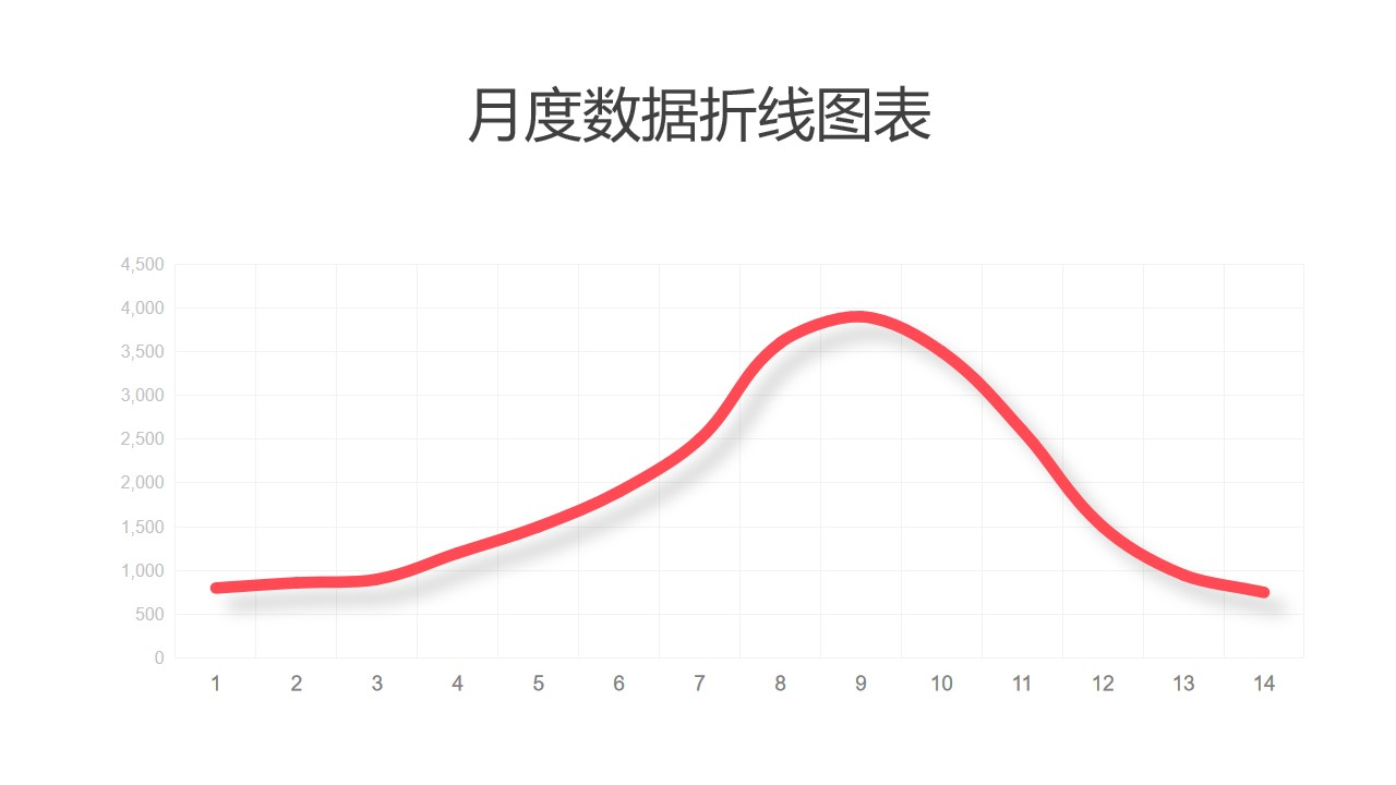 红色简约数据趋势折线图PPT图表下载