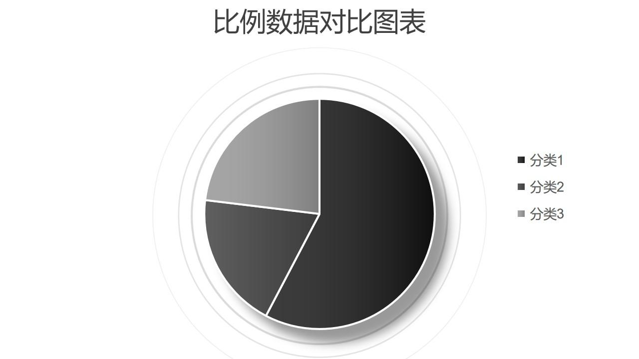 黑灰高级三组数据对比饼图PPT图表下载