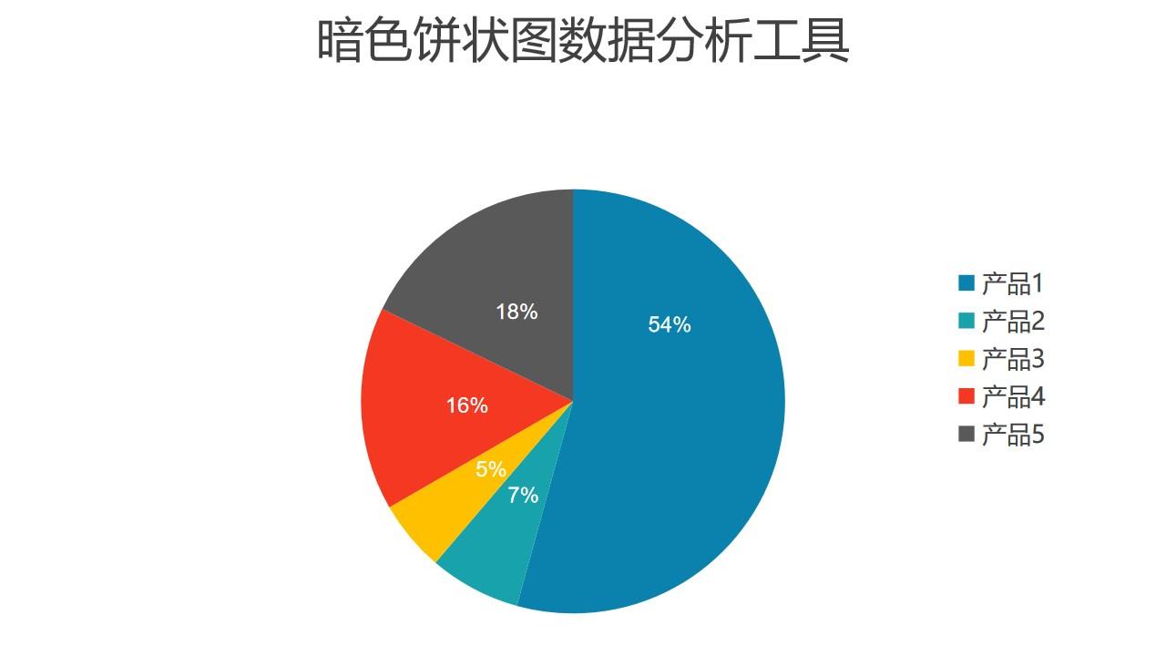 深色饼图数据比例分析PPT图表下载
