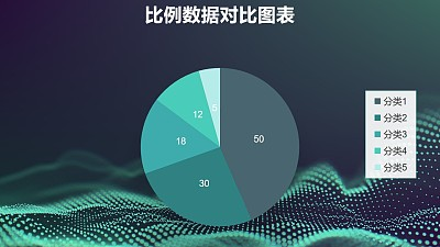 三维立体绿色五部分占比饼图PPT图表下载