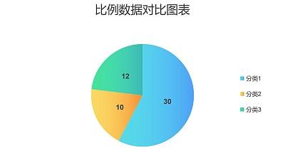 三部分比例数据占比饼图PPT图表下载