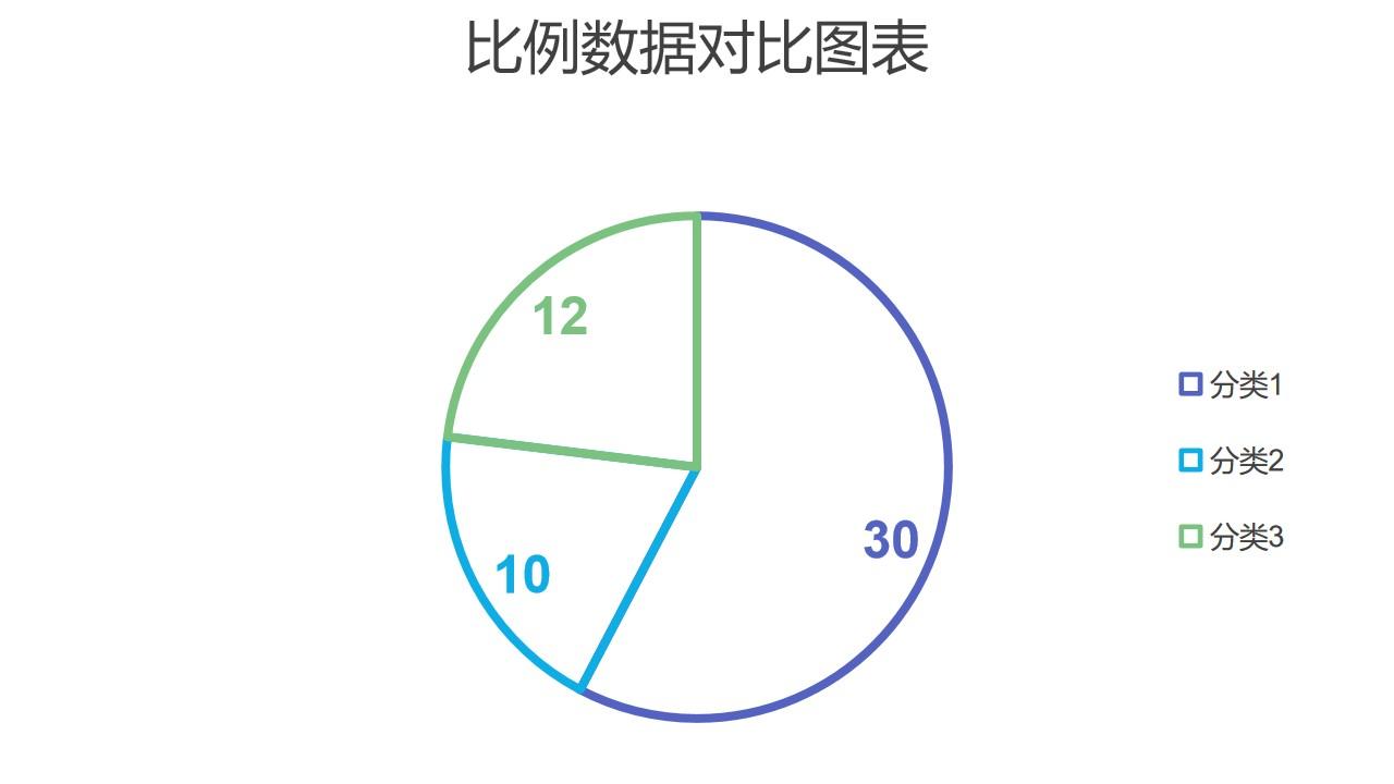 简约线条三部分比例数据占比饼图PPT图表下载