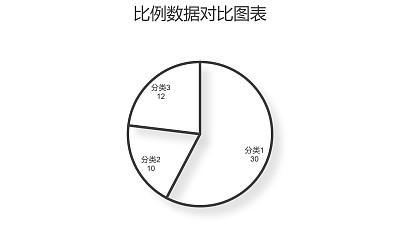 简约线条数据占比饼图PPT图表下载