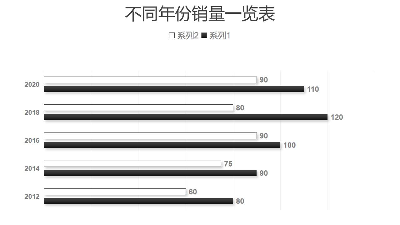 黑白简约两组数据对比条形图PPT图表下载