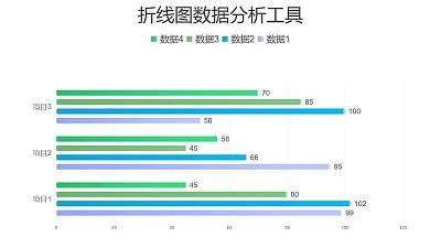四组数据对比简约条形图PPT图表下载