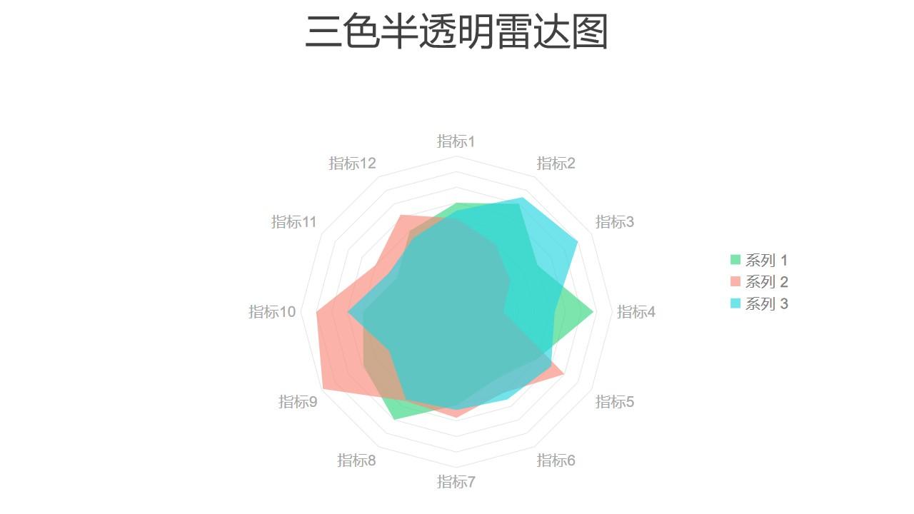 三色变透明雷达图PPT图表下载