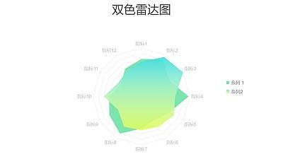 双色渐变雷达图PPT图表下载