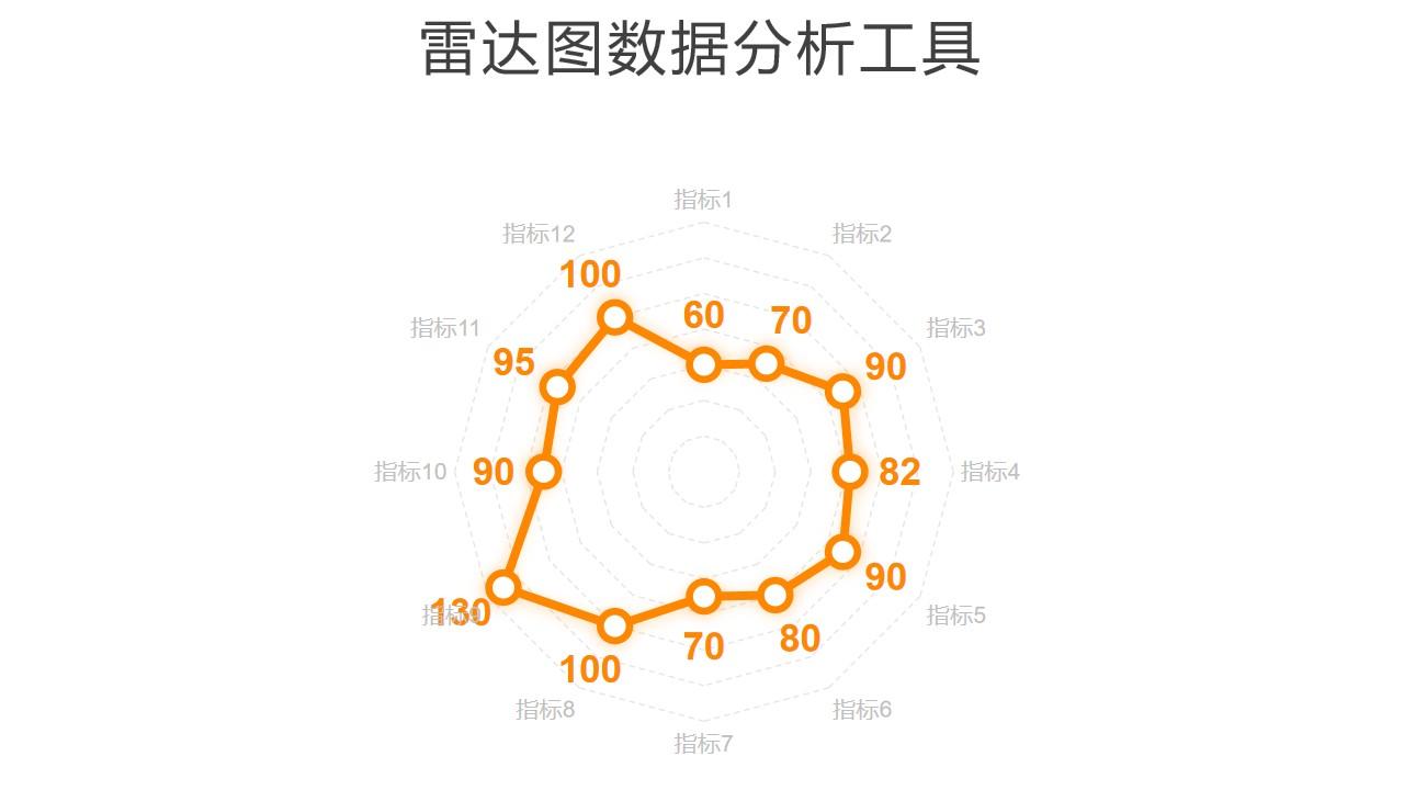 橙色线条雷达图数据分析工具PPT图表下载
