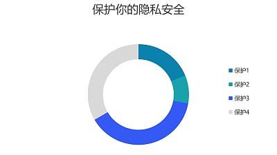 冷色调圆环图数据分析工具PPT图表下载