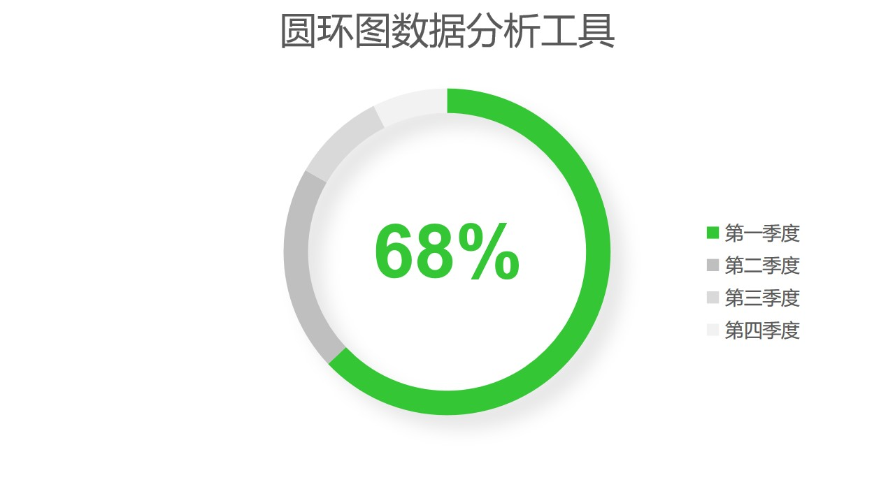 绿色简约百分比圆环图数据分析工具PPT图表下载