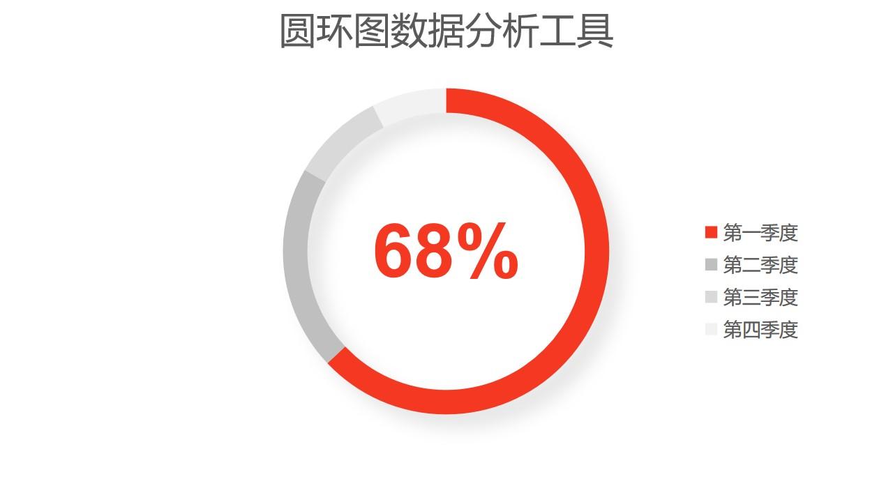 红色简约百分比圆环图数据分析工具PPT图表下载