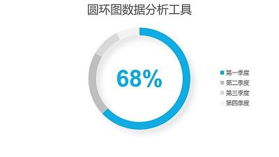蓝色简约百分比圆环图数据分析工具PPT图表下载