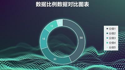 绿色立体质感圆环图数据分析工具PPT图表下载