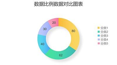 彩色圆环图数据占比分析工具PPT图表下载