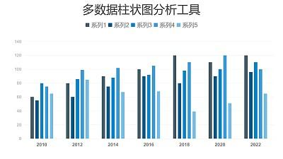 多组数据蓝色柱状图分析工具PPT图表下载