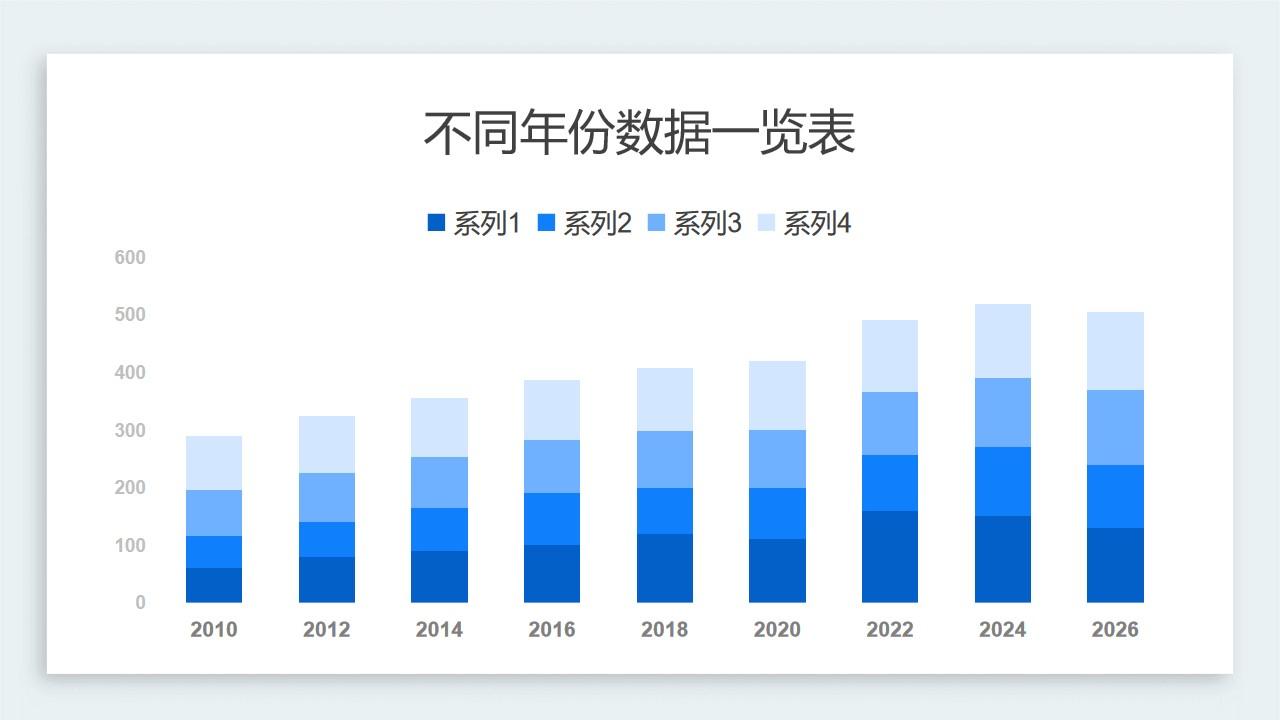 蓝色简约柱状图数据分析PPT图表下载