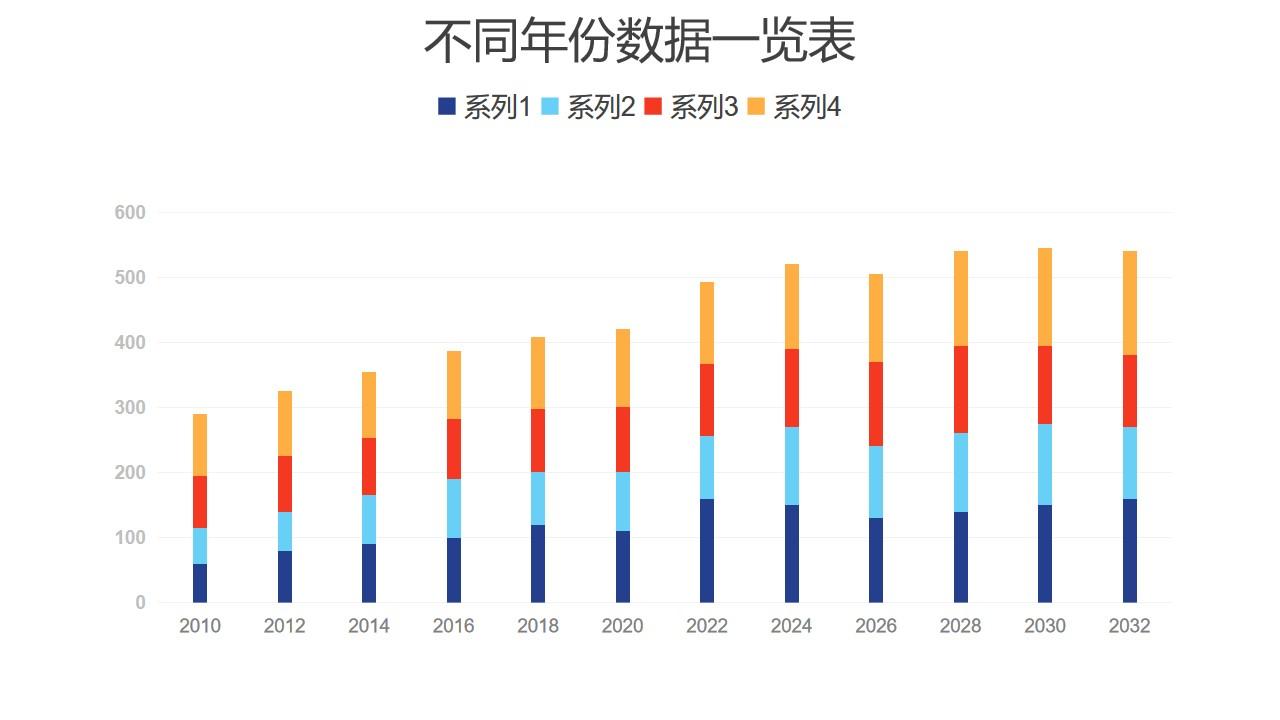 彩色柱状图数据分析PPT图表下载
