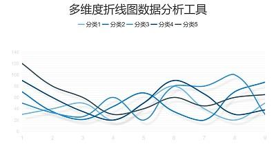 蓝色多维度折线图数据分析工具PPT图表下载