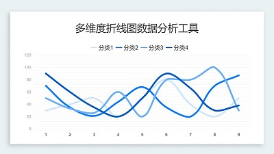蓝色简约多维度折线图数据分析工具PPT图表下载