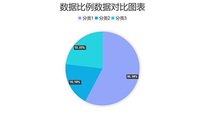 简约清新三部分占比饼图数据分析PPT图表下载