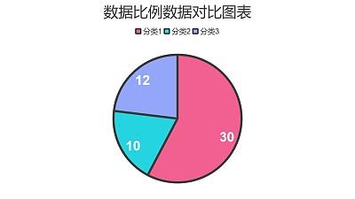 三部分占比饼图数据分析工具PPT图表下载