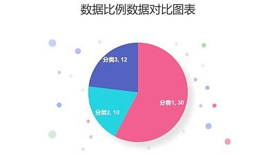 圆点三部分占比饼图数据分析工具PPT图表下载