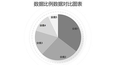 灰色简约5部分对比饼图数据分析工具PPT图表下载