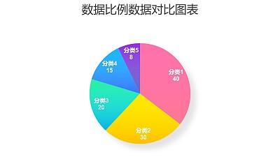 彩色5部分比例饼图数据分析工具PPT图表下载