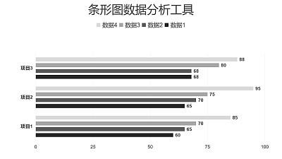 黑白简约条形图数据分析工具PPT图表下载