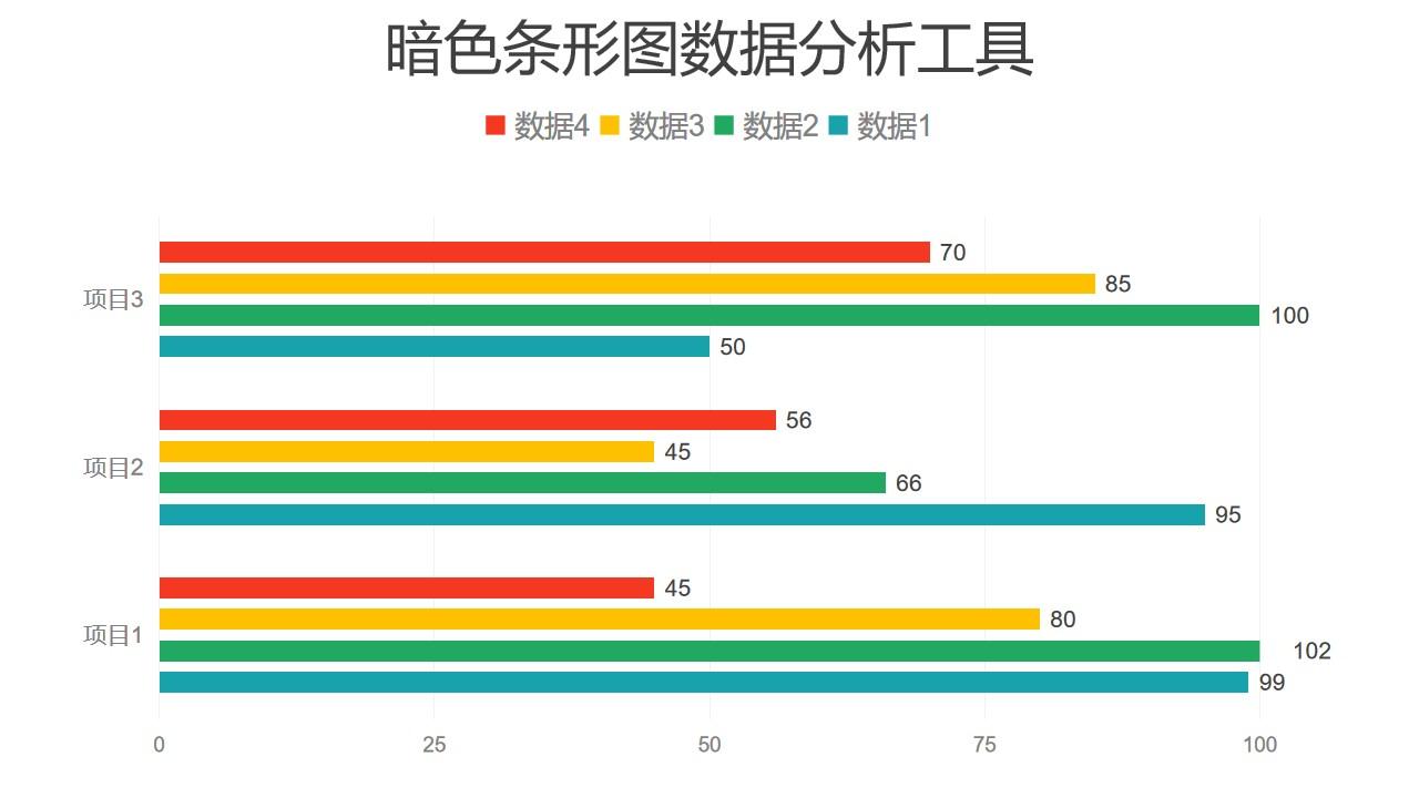 四组数据对比分析彩色条形图PPT图表下载