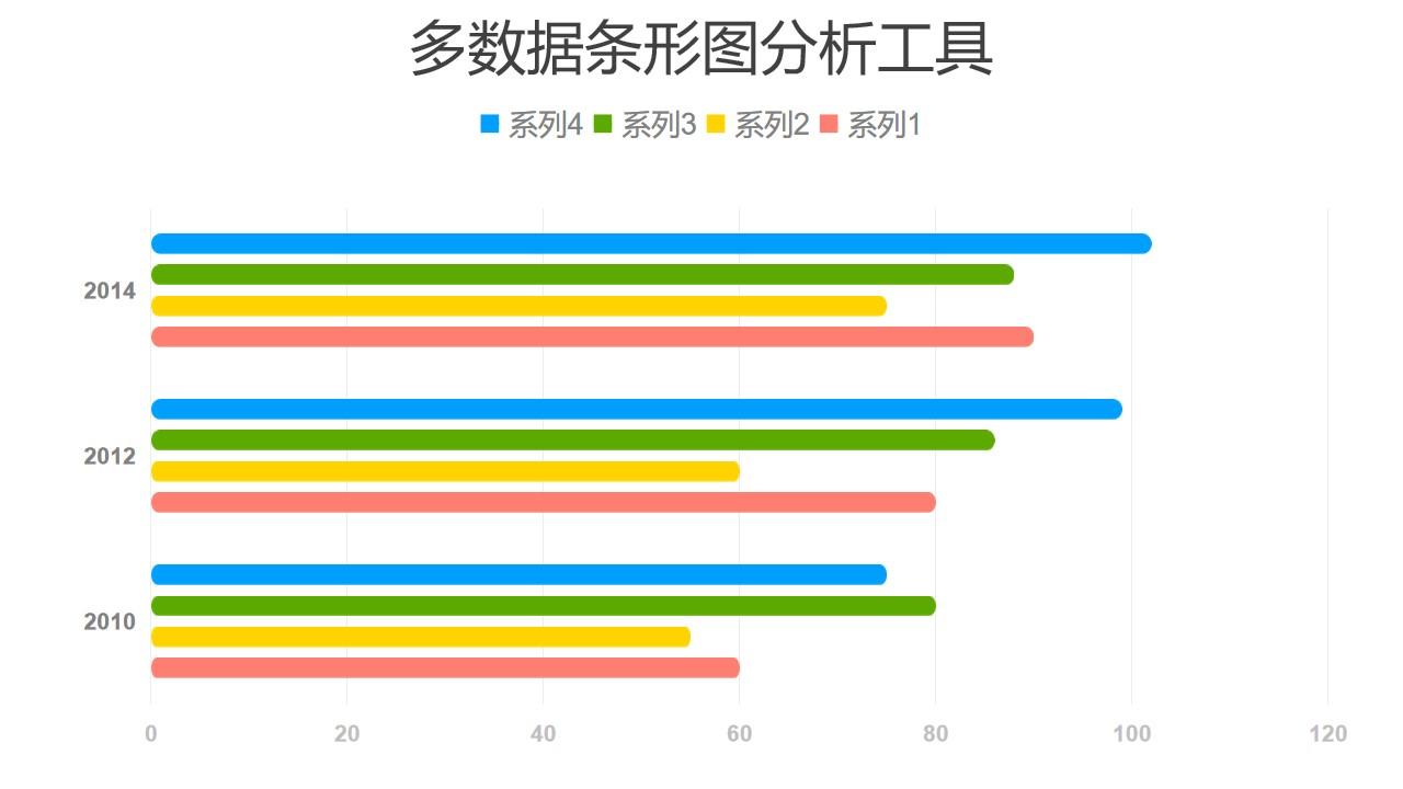 彩色多数据条形图分析工具PPT图表下载