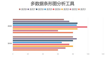 暖色系多数据条形图分析工具PPT图表下载